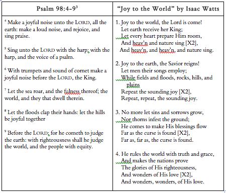 Psa 98 vs Joy to the World
